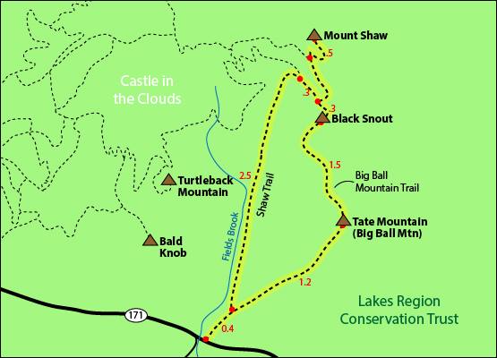Hike Mount Shaw Castle in the Clouds Lakes Region Conservation Trust ...