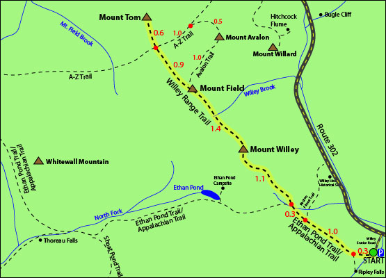 Mount Willey Map - Ethan Pond Trail, Appalachian Trail, AT, Mount Field, Mount Tom, Ripley Falls, Willey Range Trail, Willey Range, Mount Willard, Mount Avalon, A-Z Trail, Bugle Cliff, Hitchcock Flume