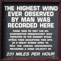 Mount Washington - Highest wind ever observed by man was recorded here at 231 miles per hour in 1934.